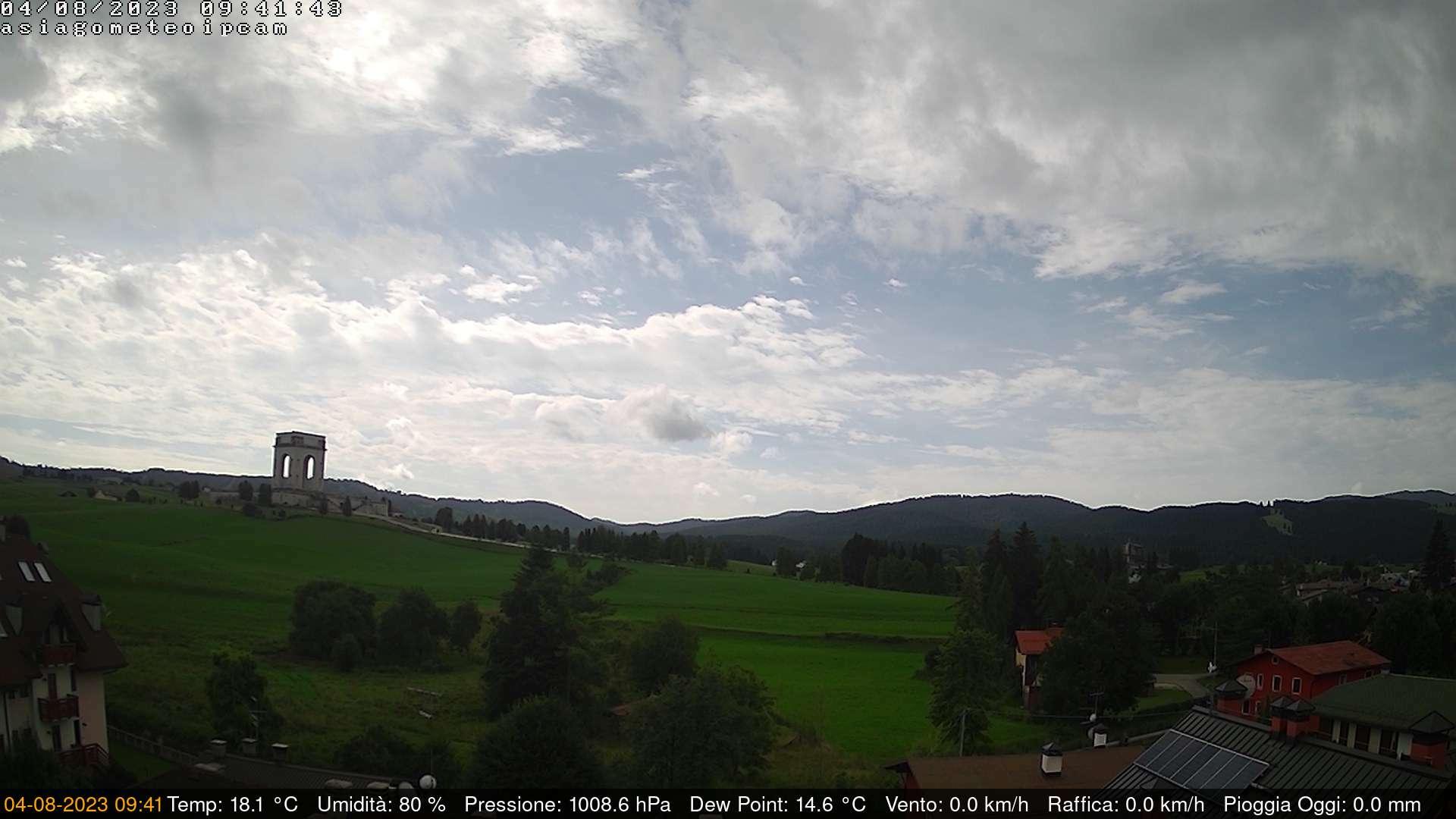 Esempio webcam meteo FI9902P